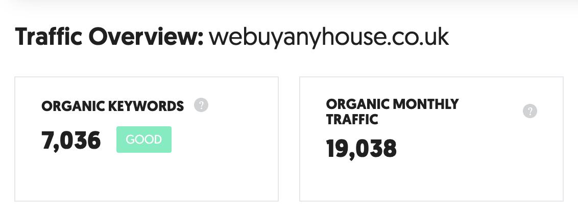 Estimated Traffic to Webuyanyhouse.co.uk