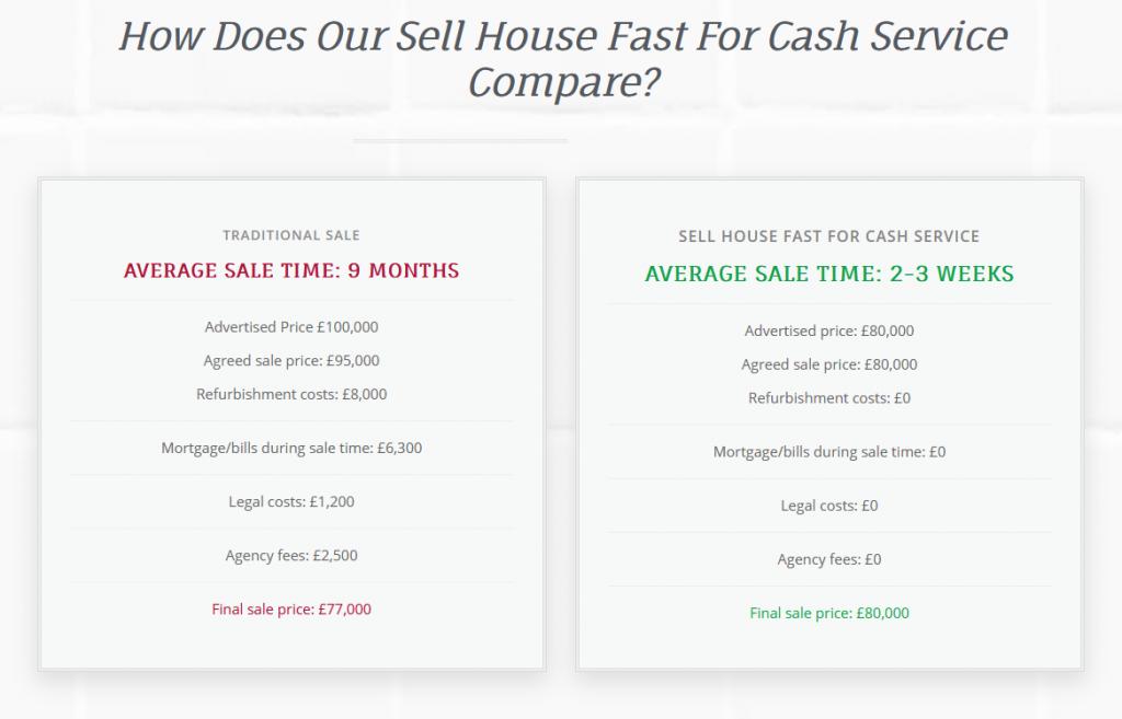 Cash Sales v Traditional Route